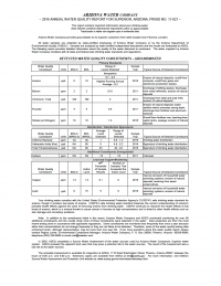 Thumbnail image of 2016 Annual Water Quality Report for Superior, Arizona report