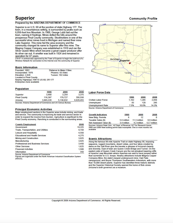 Thumbnail image of document cover: Community Profile - Superior, Arizona