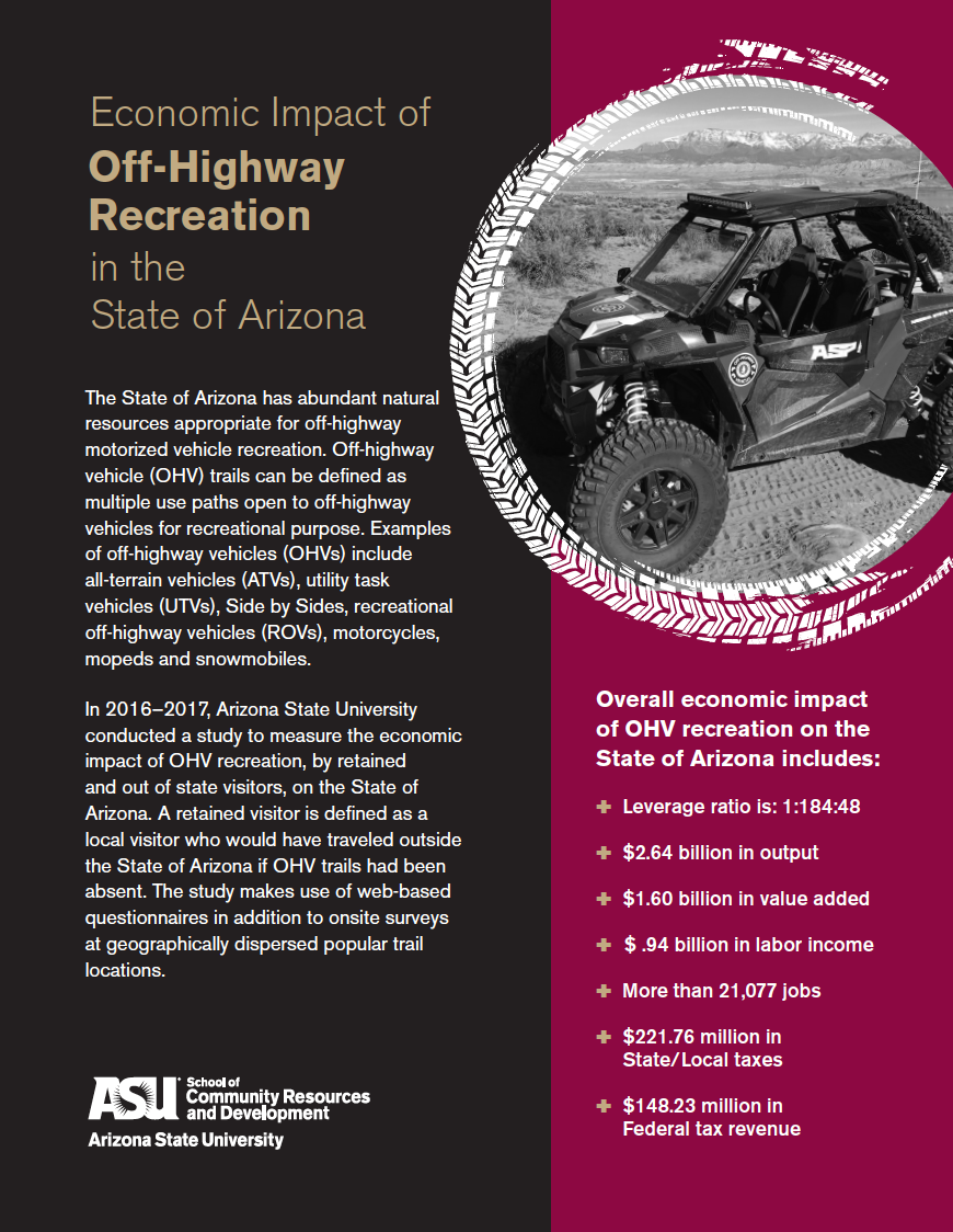 Thumbnail image of document cover: Economic Impact of Off-Highway Recreation in the State of Arizona