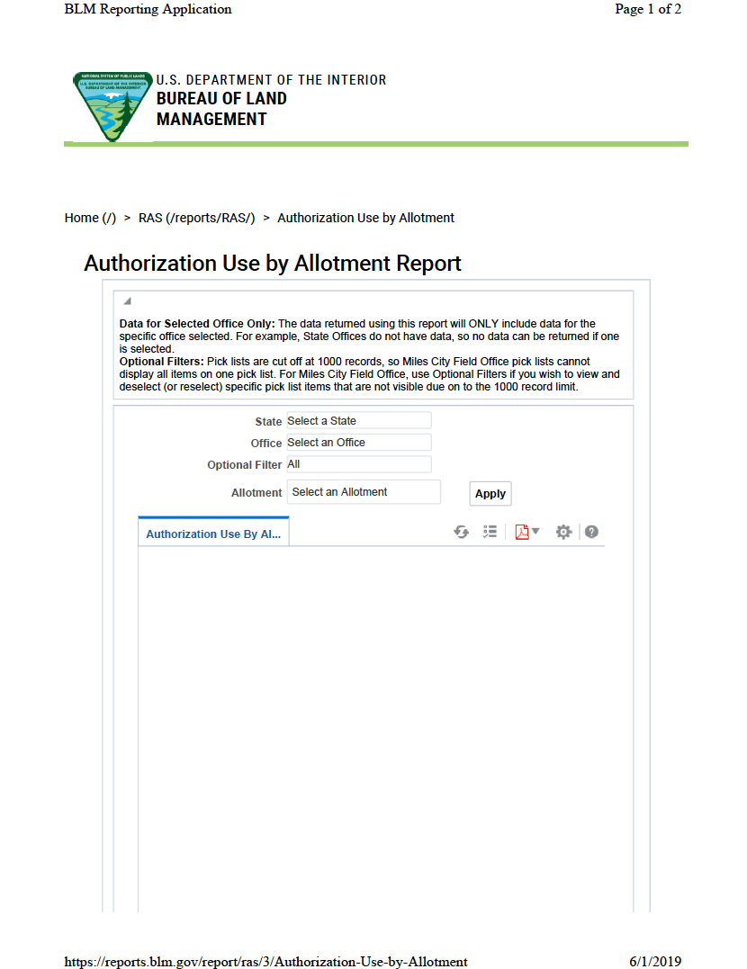 Thumbnail image of document cover: Authorization Use by Allotment Reports