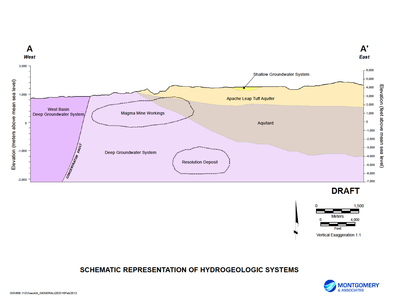 Thumbnail image of document cover: Schematic Representation of Hydrogeologic Systems (Figure)